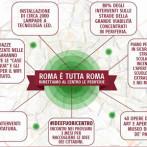 #ideefuoricentro